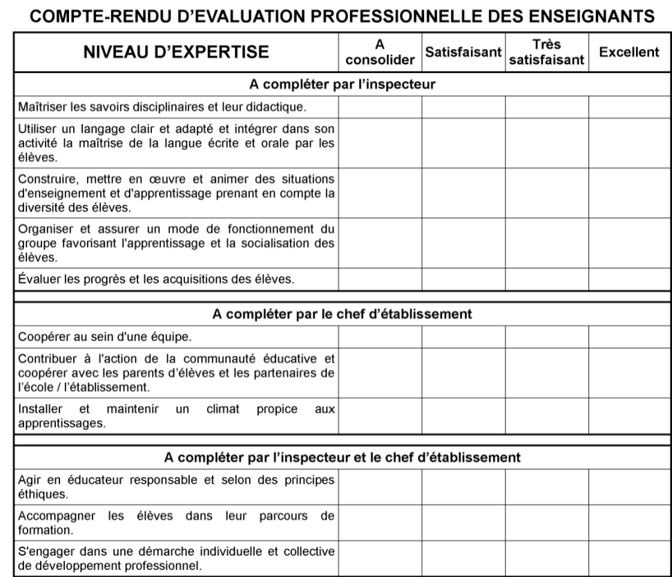 Evaluation comp tences suppression notation najat vallaud belkacem sies syndicat ind pendant de - Grille indiciaire certifie hors classe ...
